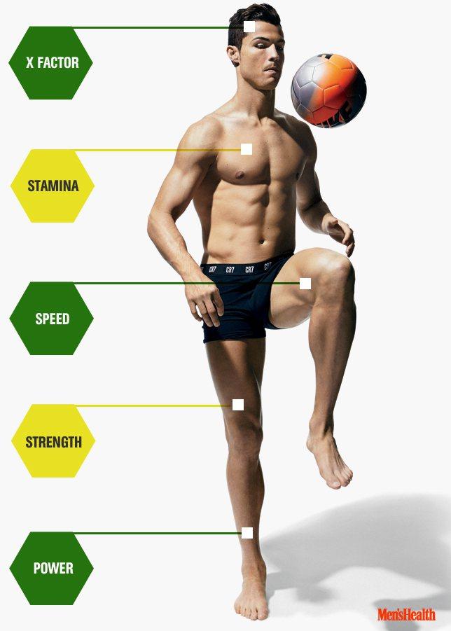 C羅日前登上知名男性健身雜誌《Men Health》封面,一系列「裸照」看得女粉...