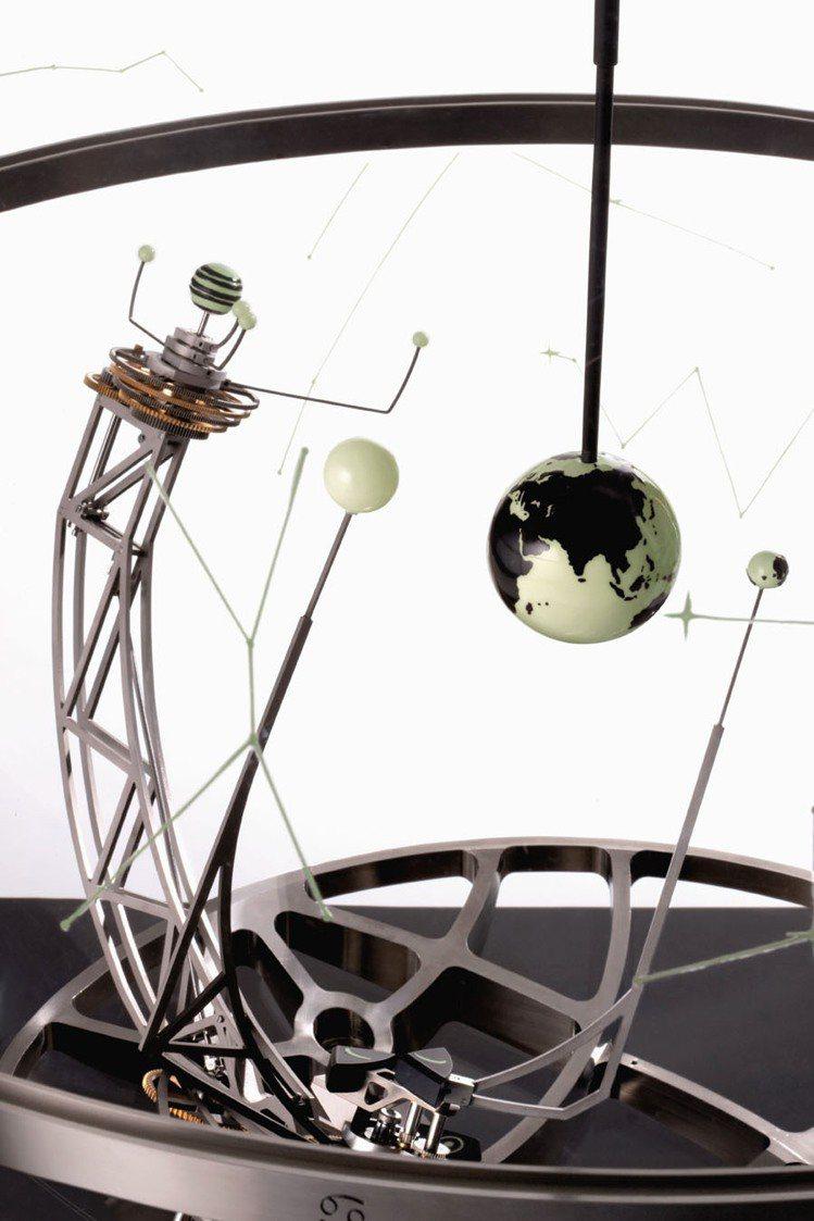 沛納海木星儀以地球為中心,顯示月亮、太陽、木星和其四顆衛星的位置。圖/沛納海提供