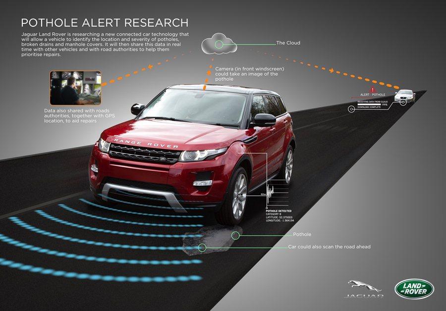 Jaguar Land Rover集團正研發一套道路坑洞偵測技術,實驗車測得的道...