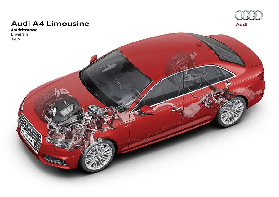 全力配置使整個動力和節能性都得以大幅精進。 Audi提供