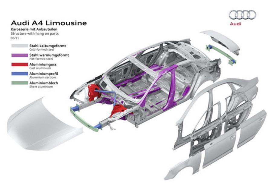全車結構採取複合材質,並運用更多的鋁合金與高剛性鋼材,以輕量化目的。 Audi提...