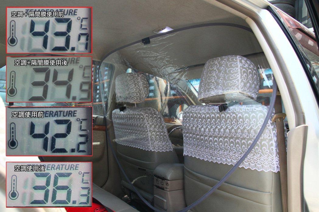 冷氣隔間膜搭配冷氣,五分鐘後實測可降至約8.8度,相較純空調的冷房效過多降了2....