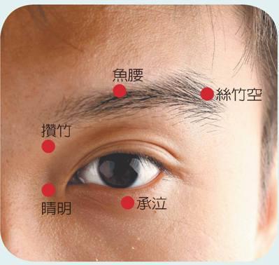 增加分泌淚水的穴道 記者陳立凱/攝影