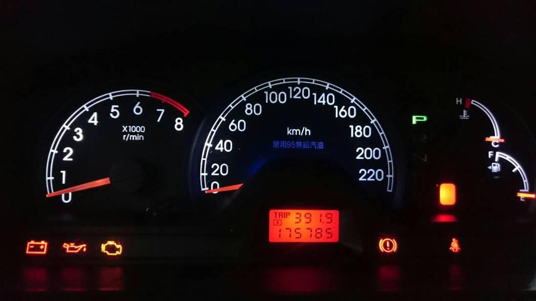 熟悉車內各項機件操作及儀錶板上的所有燈號,也是駕駛者必須了解的課題。 記者林翊民...
