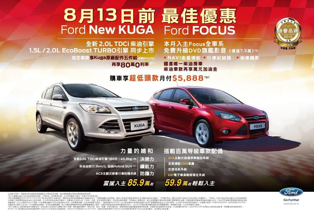 福特推出全車系低頭款及低月付5888元專案,另有Ford Kuga夏季購車優惠。...
