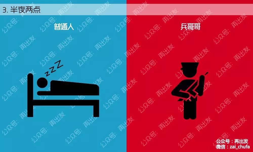 圖片來源/轉自微信公号:再出發(zai_chufa)