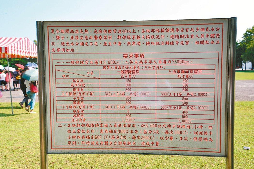 陸軍建議在烈日下操課的新兵日飲7000CC開水。 讀者/提供