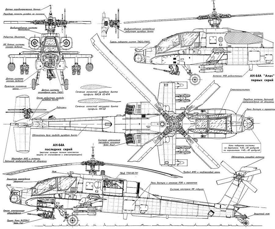 阿帕契戰機構造圖。 摘自militaryfactory.com