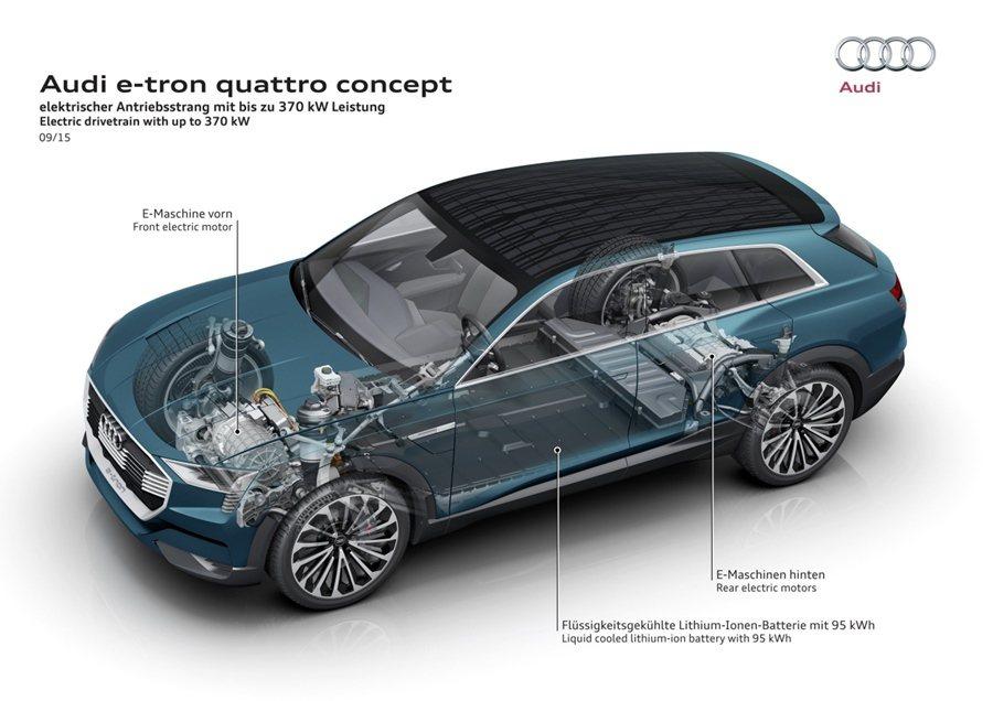 Audi e-tron quattro Concept電力驅動系統總共配置三具電...