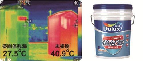 能達到降溫效用,圖中左側鐵皮屋為刷塗倍剋漏防水漆,右側為未刷塗,經實驗證明能有效...