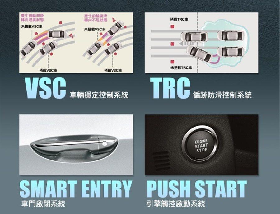 Corolla Altis Safety+版,是唯一同時配備VSC、TRC兩項安全配備,以及加載Smart Entry、Push Start兩項科技化配備的車種。 圖/和泰汽車提供