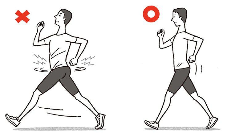過度跨大步伐,容易扭到腰;以髖關節為中心大幅移動腳部,跨出步伐。 圖/摘自繪虹企...