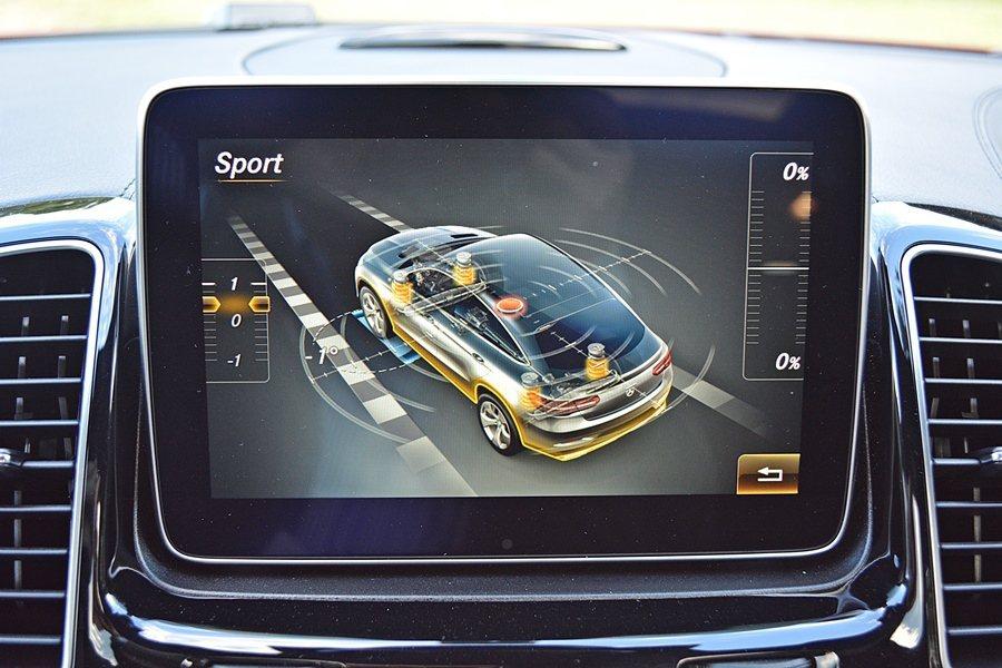 它所配備的Dynamic Select駕馭模式切換功能,提供五種同風格動模式,透...