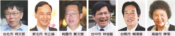 六個直轄市,即俗稱的「六都」,共佔台灣總人口的69%。 圖/聯合報系資料圖庫