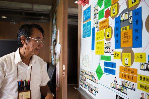 打造一座最友善的博物館——專訪國立臺灣歷史博物館館長呂理政