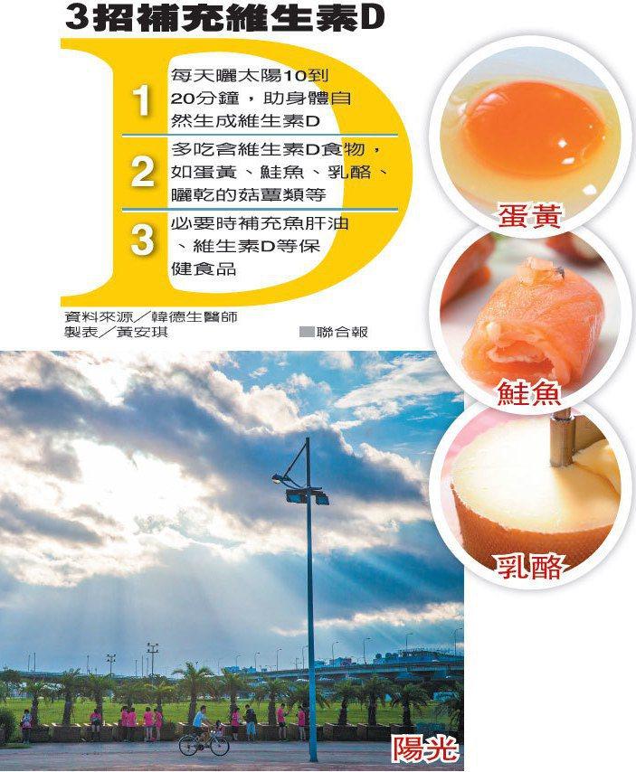 多曬太陽、多補充含維生素D的食物,可望緩解「慢性疼痛」的不適。 本報資料照片
