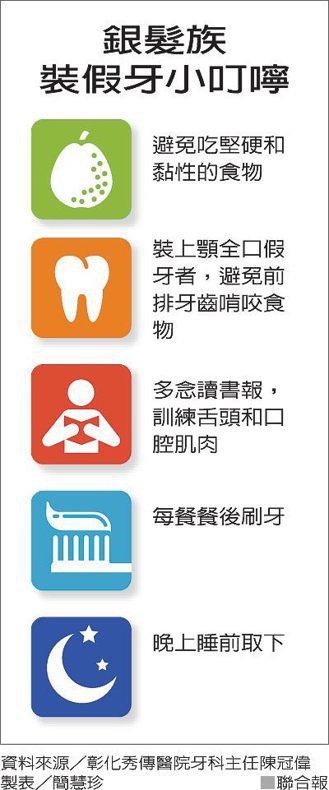 銀髮族裝假牙小叮嚀 圖/聯合報提供