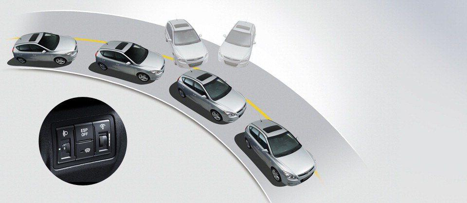 電子車身穩定系統能保障駕駛在濕滑路面依然能維持穩定。 圖/截自網路
