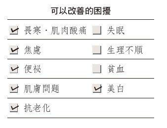 奇異果功效 圖/摘自晨星出版《吃的美容事典》