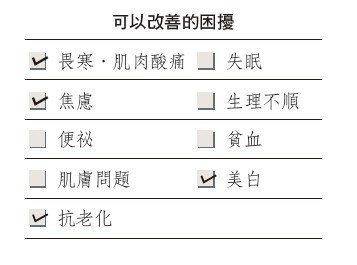 柑橘功效 圖/摘自晨星出版《吃的美容事典》