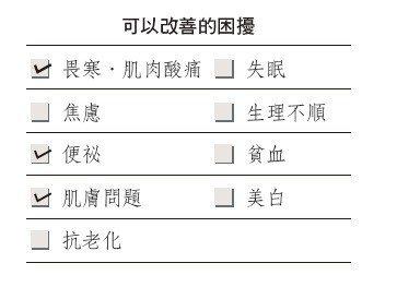 洋蔥功效 圖/摘自晨星出版《吃的美容事典》