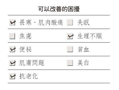 南瓜功效 圖/摘自晨星出版《吃的美容事典》