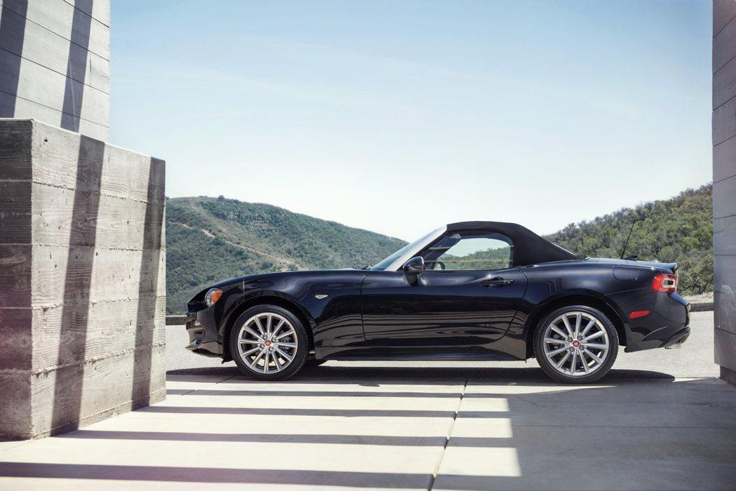 Fiat 124 Spider肯定不陌生,其實它的孿生兄弟就是Mazda MX-...