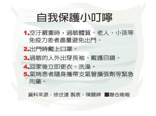 自我保護小叮嚀資料來源:徐世達 製表:陳麗婷