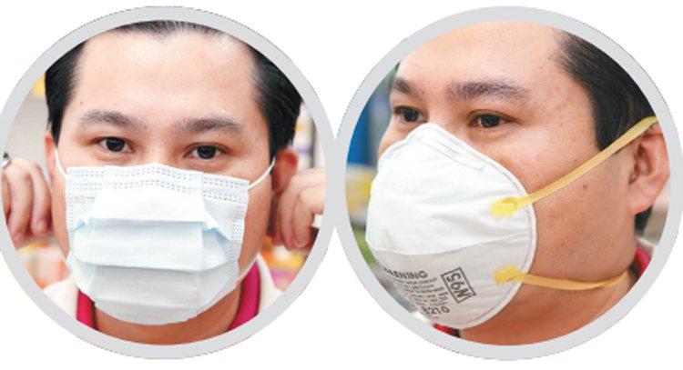 空汙嚴重時到戶外應戴上口罩,外科口罩(左)就可過濾部分物質。雖N95口罩(右)過...