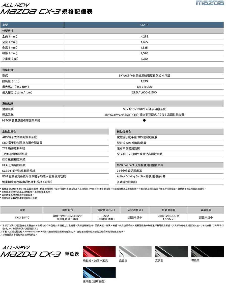All-new CX-3規格配備。 MAZDA提供