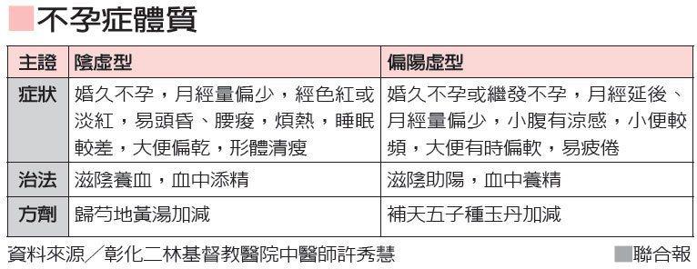 圖/聯合報資料照片