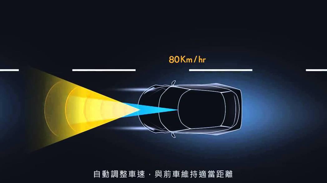 Lexus今年在台販售車款陸續導入LSS+主動式安全防護系統。 圖/和泰汽車提供