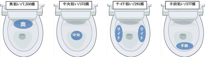 圖片來源/ mynavi