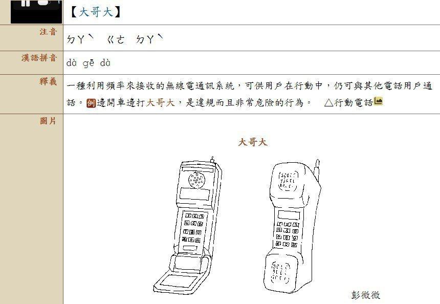 圖片來源/教育部語辭典簡編本