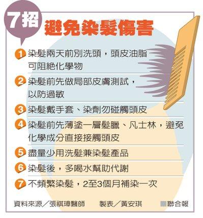 7招避免染髮傷害 資料來源/張祺璋醫師