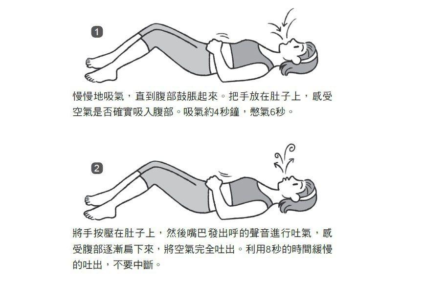 圖/摘自晨星出版《別讓焦慮症毀了你》