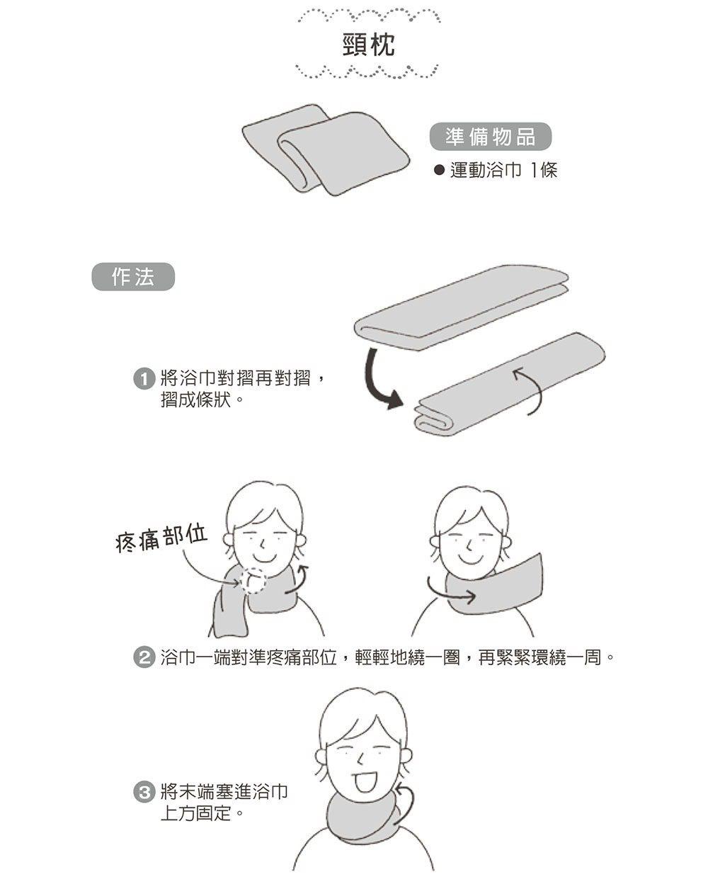 圖/摘自晨星出版《最新枕頭健康法:換枕頭,就能變健康》