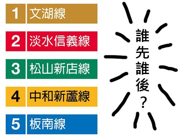 圖片來源/ 台北捷運