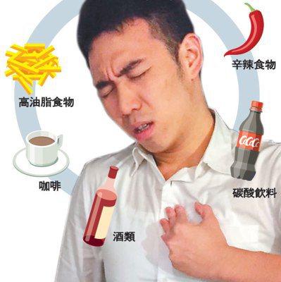 胃食道逆流患者,應避免食用刺激性食物,以免引發火燒心、胃酸逆流、失眠、惡心想吐等...