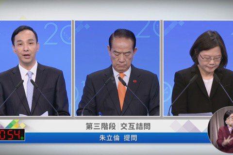 根本談不上是辯論的總統候選人電視辯論會