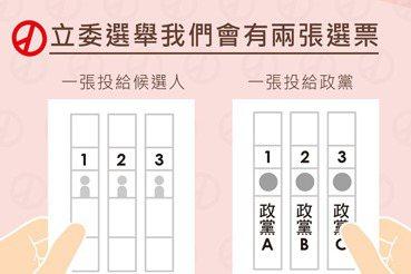一堂高中生都知道的選舉公民課:投票前,你真的認識「兩票制」嗎?