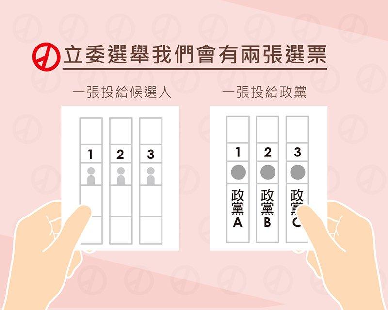 圖/取自中央選舉委員會
