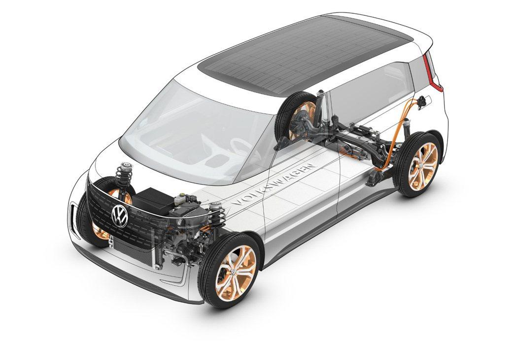 Budd-e電動概念車搭載兩具電動馬達,分別安裝於前軸與後軸,達到四輪驅動的需求。 摘自Volkswagen.com