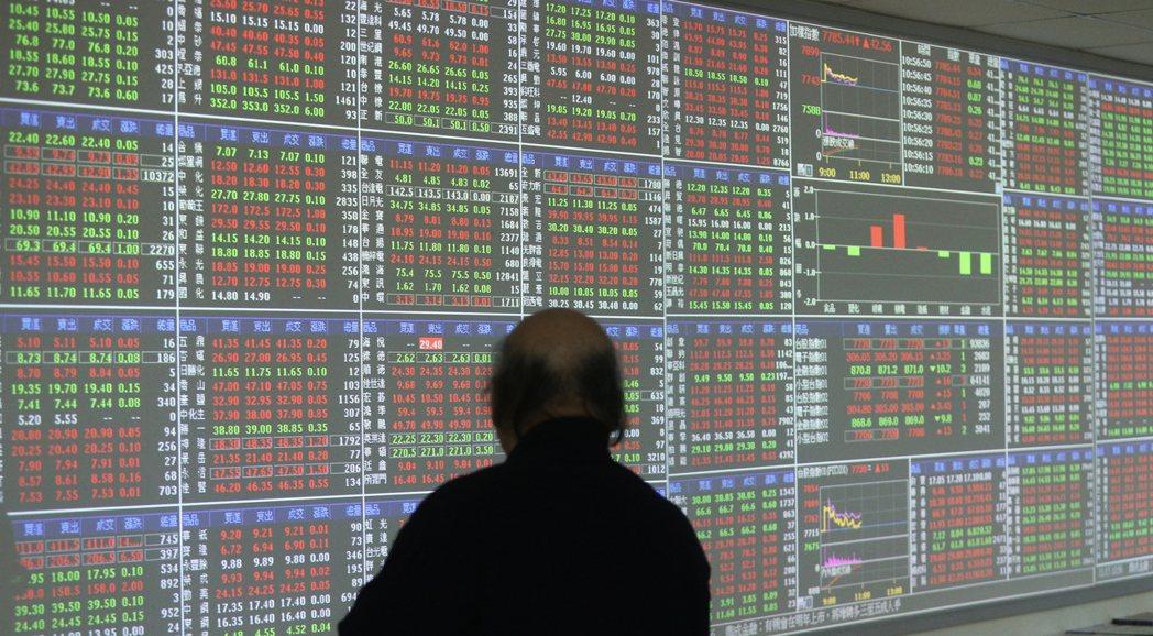 台股今(21)日終場以10,464.50點作收,上漲66.09點、漲幅0.64%...