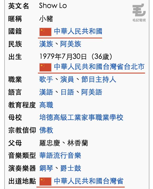 圖片來源/ 毛記電視