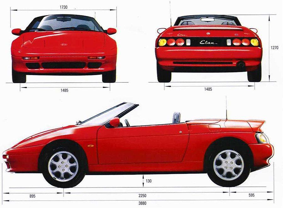 Kia Elan雙人座前驅小型敞篷車是以 Lotus Elan M100為基礎打造。 Kia提供