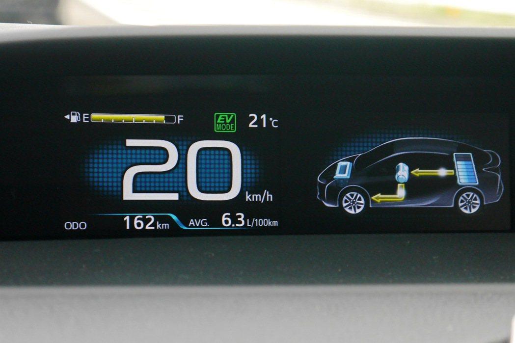 透過儀表板或是中控螢幕皆可得知目前油電系統的運作情形。 記者陳威任/攝影
