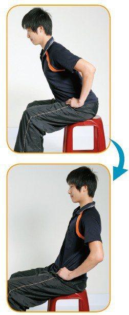 鐘擺動作。 圖/摘自晨星出版《關節使用手冊:人體關節的使用與保養【圖解版】》