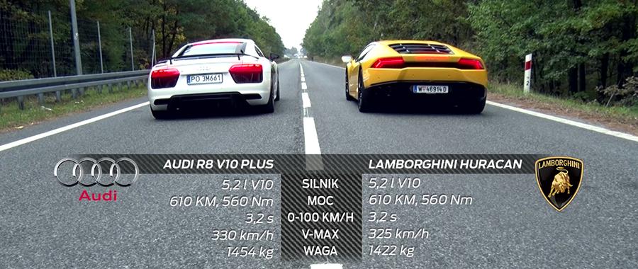 動力輸出完全相同,結果應該會相當接近。 摘自TopGear Polska影片