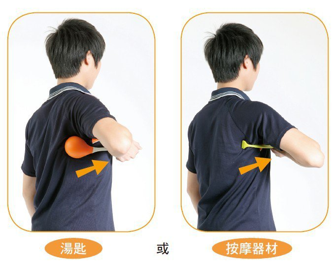 圖/摘自晨星出版《關節使用手冊:人體關節的使用與保養【圖解版】》